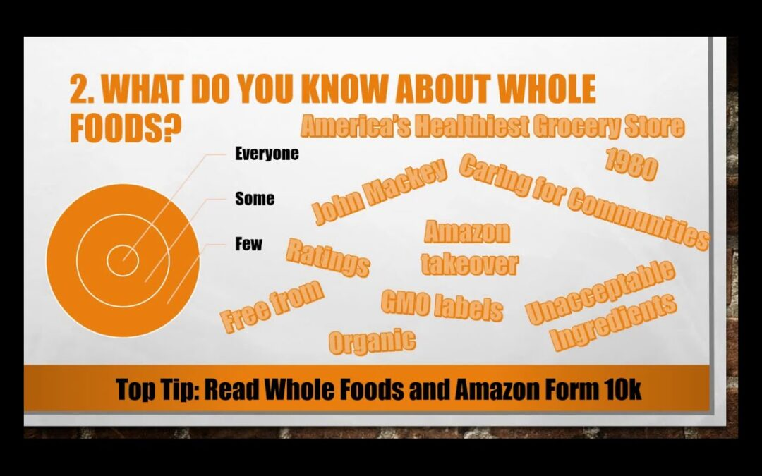 Top 5 Whole Foods Market Interview Questions and Answers